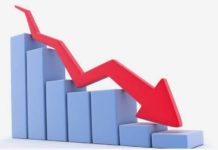 chinas-investors-have-raised-more-than-25-percent-investment-pakistan