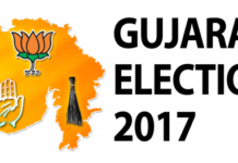 BJP retains power in Gujarat; Congress also did better performance