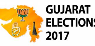 BJP retains power in Gujarat; Congress also did better performance